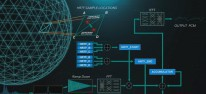 Spielemarkt: Die Auswirkungen der Covid-19-Pandemie auf PlayStation 5, Xbox Series X & Internet-Cafés (China)