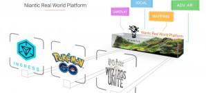 Groß angelegte Spiele mit Augmented Reality?