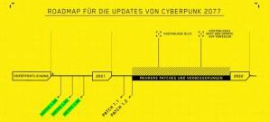 Hotfixes, Patches, Next-Gen-Update - So geht es mit Cyberpunk 2077 weiter