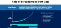 """PlayStation Now: Ausbau von Game-Streaming in der Zukunft; fünf Millionen Nutzer auf """"mittlere Sicht"""""""