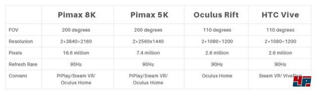 Screenshot - Pimax 8K VR (PC)