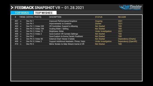 Screenshot - Microsoft Flight Simulator (PC, VirtualReality)