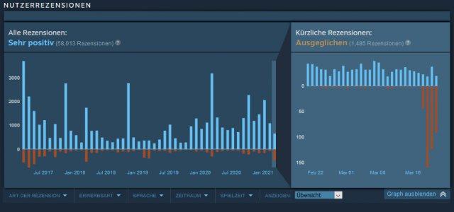 Screenshot - NieR: Automata (PC)