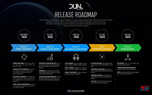 Screenshot - Dual Universe (PC) 92578461