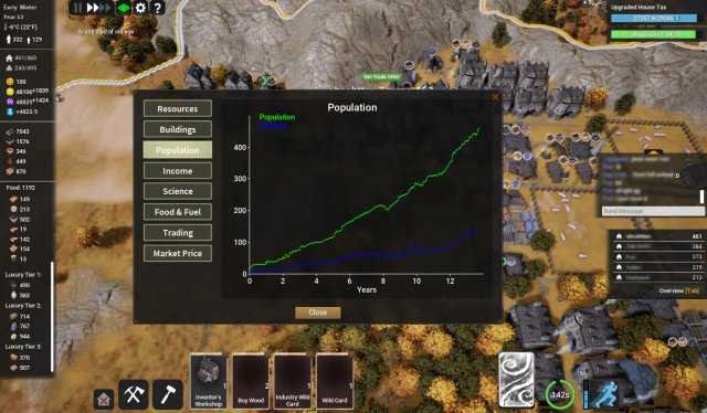 Screenshot - Kingdoms Reborn (PC)