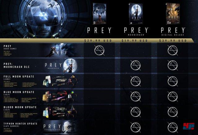 Screenshot - Prey: Mooncrash (PC) 92566764