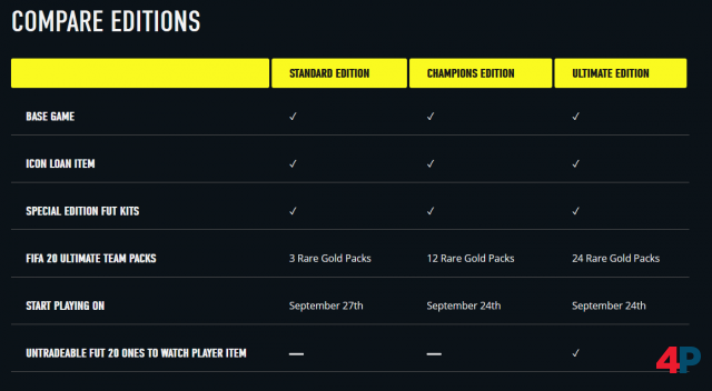 Screenshot - FIFA 20 (PC) 92589582