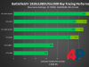SUPER GPUs: Benchmark Raytracing