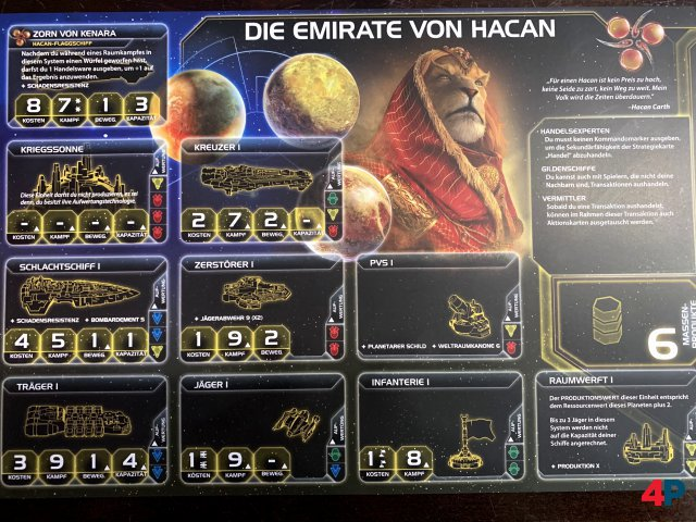 Screenshot - Twilight Imperium (Spielkultur) 92600274