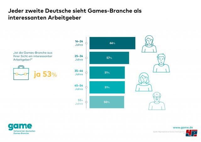 Screenshot - Spielemarkt Deutschland (360) 92571320