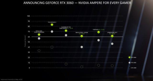 Screenshot - Nvidia (PC) 92632374