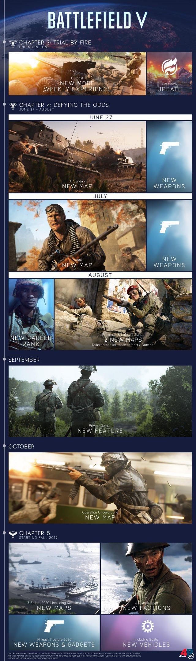 Screenshot - Battlefield 5 (PC) 92589583