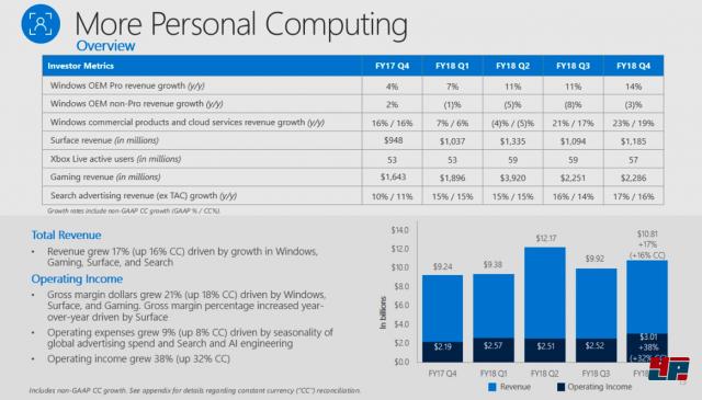 Screenshot - Microsoft (360) 92569999