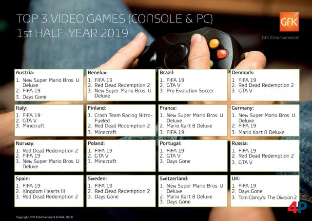 Screenshot - Spielemarkt Europa (360)