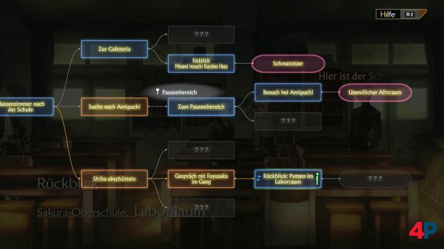 Screenshot - 13 Sentinels: Aegis Rim (PS4) 92625117