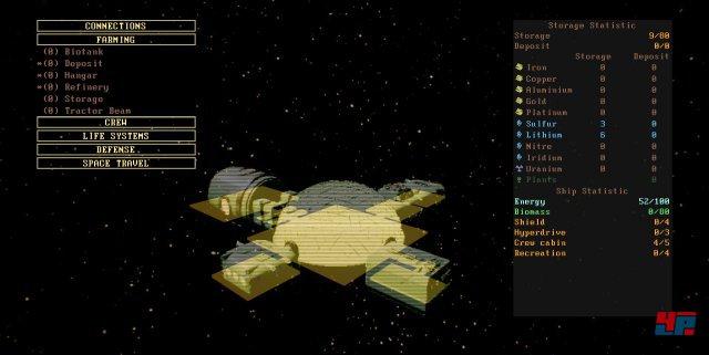 Das Erweitern des Schiffes ist ein notwendiges Übel, wenn man sicherstellen möchte, dass die Crew überlebt.