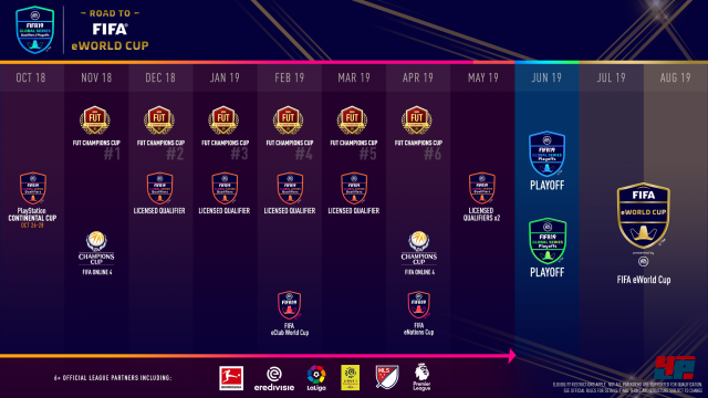 Screenshot - FIFA 19 (PC) 92575063
