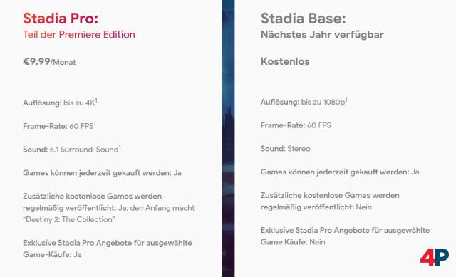 Screenshot - Stadia (Stadia) 92598347