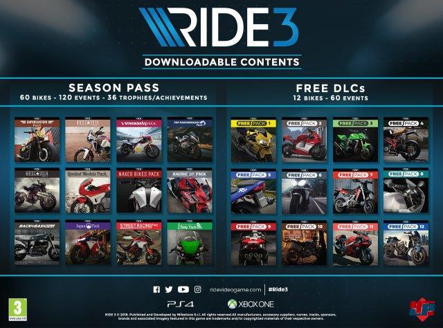 Screenshot - Ride 3 (PC) 92576413