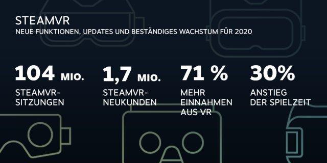 Screenshot - Steam (Linux, Mac, PC)