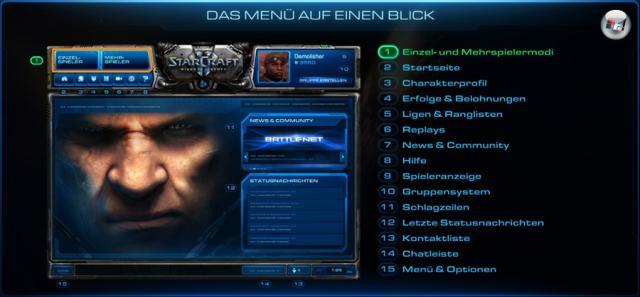 <b>Das Battle.net als Kontrollraum</b><br><br>Die zentrale Schnittstelle wird die Onlineplattform »Battle.net« sein. Startet ihr StarCraft II, müsst ihr euch zunächst in das Battle.net einloggen - vergleichbar mit einem Onlinespiel, Steam oder auch C&C 4. Nach dem Login werdet ihr mit Nachrichten und Updates versorgt und entscheidet für euch für einen der Spielmodi an der oberen Bildschirmseite. Die Möglichkeit offline zu spielen ist vorhanden, allerdings ist noch nicht klar, ob man sich beim Spielstart immer einloggen muss oder es eine dauerhafte Offline-Funktion gibt. In der Beta erschien jedenfalls ein »Offline spielen«-Button, sofern das Battle.net nicht verfügbar war. Fakt ist, dass ihr den StarCraft II-CD-Key an einen Battle.net-Account binden müsst. 2129503