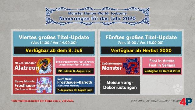 Screenshot - Monster Hunter: World - Iceborne (PC, PS4, One)