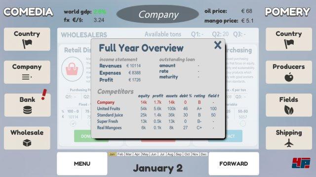 Screenshot - Mango Cart (PC)
