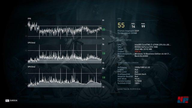 Die Performance der PC-Version lässt sich genauestens analysieren.