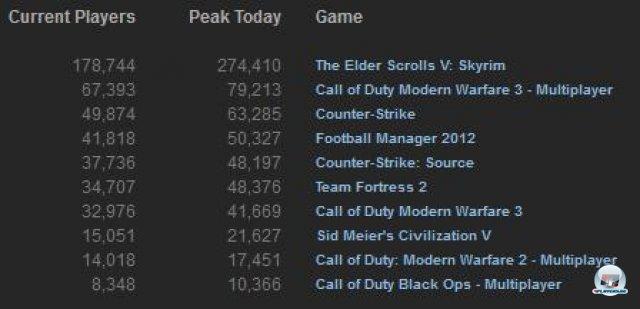 Screenshot - The Elder Scrolls V: Skyrim (PC) 2286842
