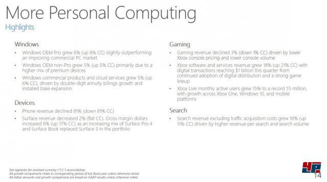 Screenshot - Microsoft (360) 92539751