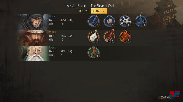 Am Ende einer Mission gibt es eine ZUsammenfassung plus Statistiken.