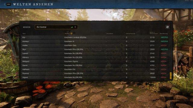 Die Warteschlangen auf den New-World-Servern