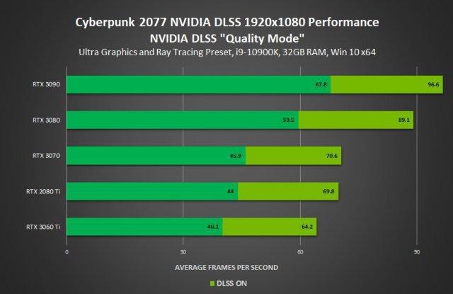 Screenshot - Nvidia (PC) 92630733
