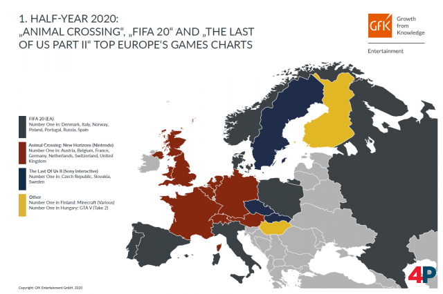 Screenshot - Spielemarkt Europa (PC, PS4, Switch, One)
