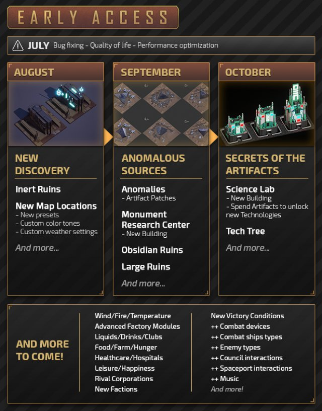 Screenshot - Industries of Titan (PC)