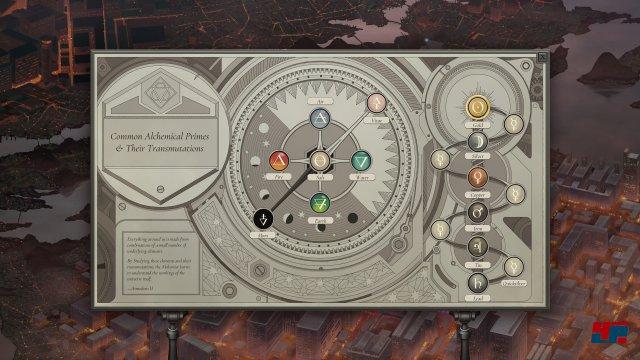 Sieht kompliziert aus, hat man aber schnell intus: das alchemische System der Elemente.