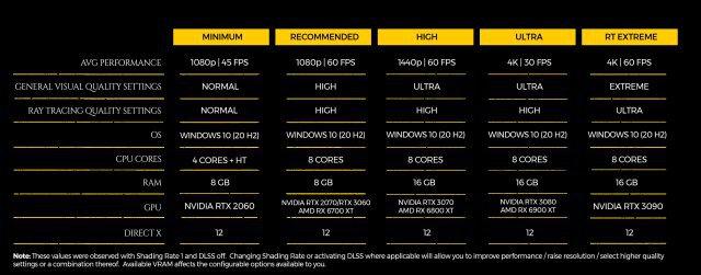 Screenshot - Metro Exodus (PC) 92640729