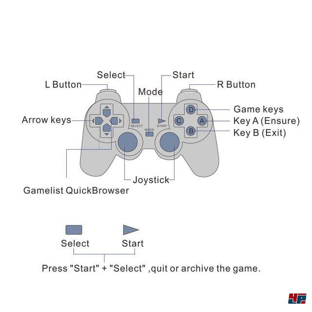 Screenshot - Spielkultur (Spielkultur)