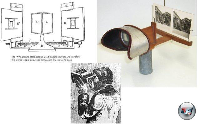 <br><br>Wie in der modernen Technik: Alles wird kleiner! Angefangen bei der mächtigen Apparatur von Wheatstone (links oben), wurde die Stereoskopie mit Brewsters Erfindung bereits sehr viel handlicher (mitte unten). Der Weiterentwicklung des portablen 3D-Vergnügens stand fortan nichts mehr im Wege... 2049203