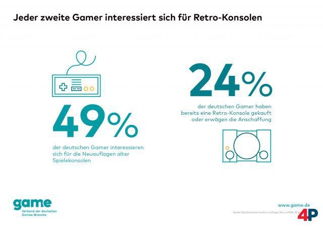 Screenshot - Spielemarkt Deutschland (360) 92588508