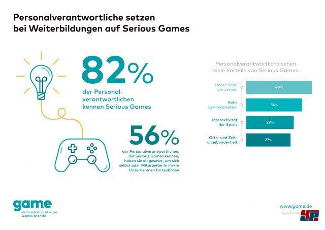 Screenshot - Spielemarkt Deutschland (Spielkultur) 92581396