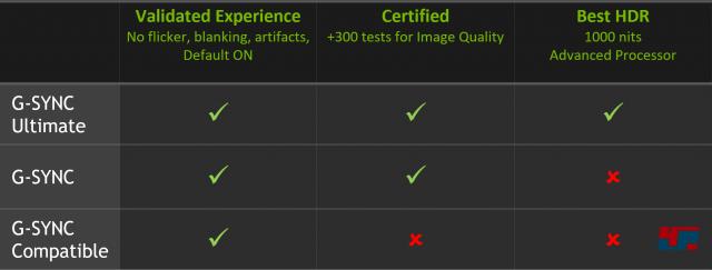 Screenshot - NVIDIA (PC) 92580030