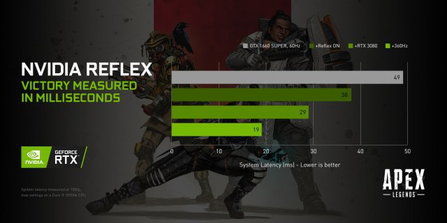 Screenshot - Apex Legends (PC) 92626409