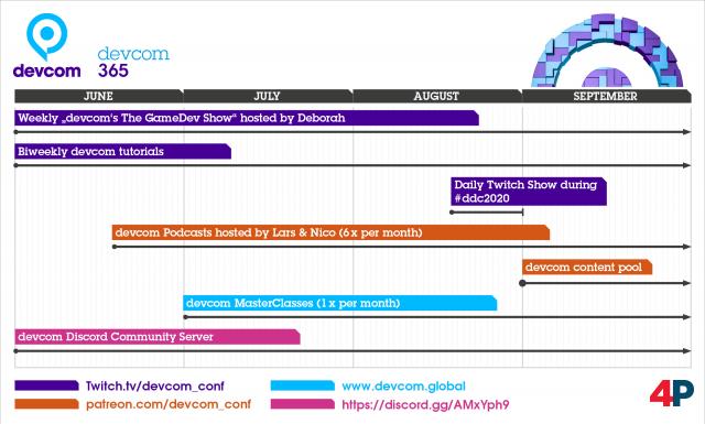 Screenshot - Devcom 2020 (PC)