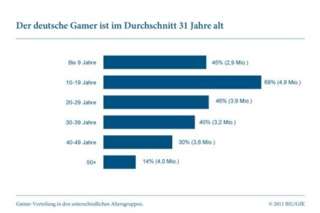 Screenshot - Allgemein (PC) 2241543