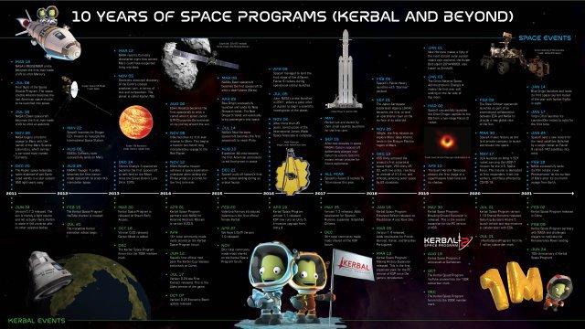 Screenshot - Kerbal Space Program (PC)