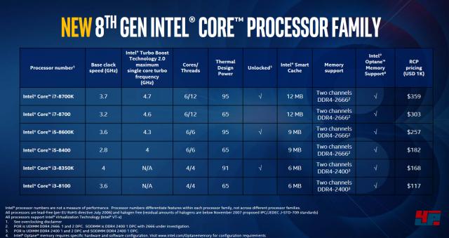 Screenshot - Intel (PC) 92553021