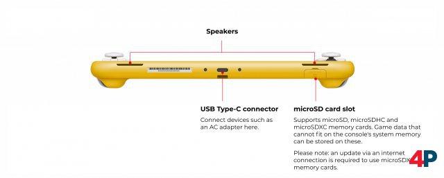 Screenshot - Nintendo Switch Lite (Switch) 92592122