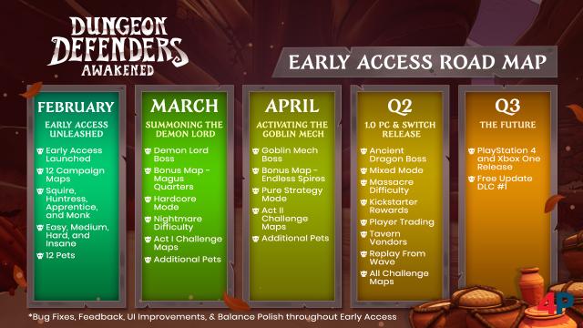 Screenshot - Dungeon Defenders: Awakened (PC)