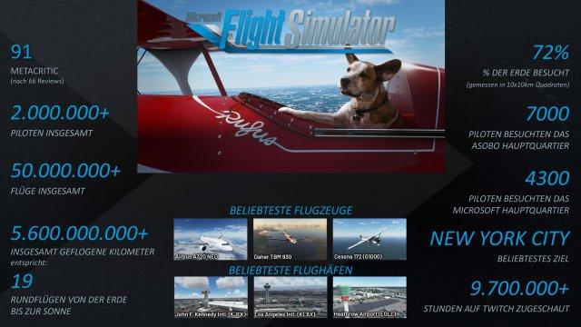 Screenshot - Microsoft Flight Simulator (PC)